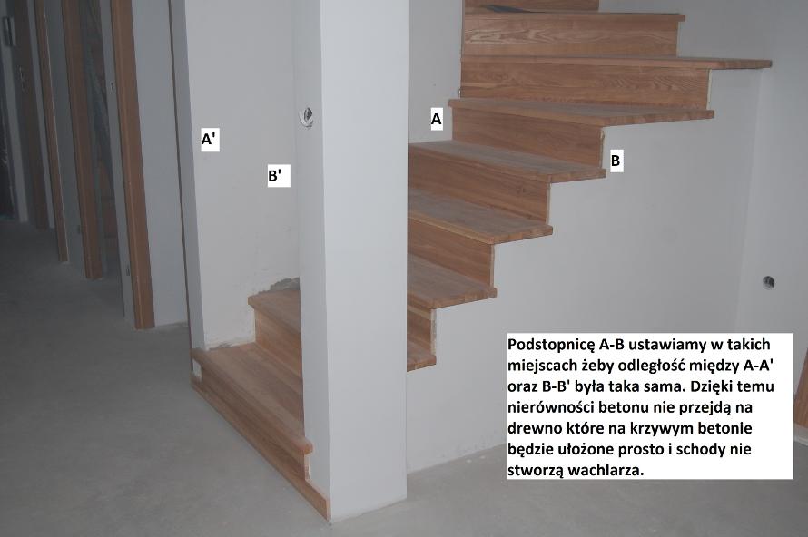 2. Wymiary na odcinkach prostych