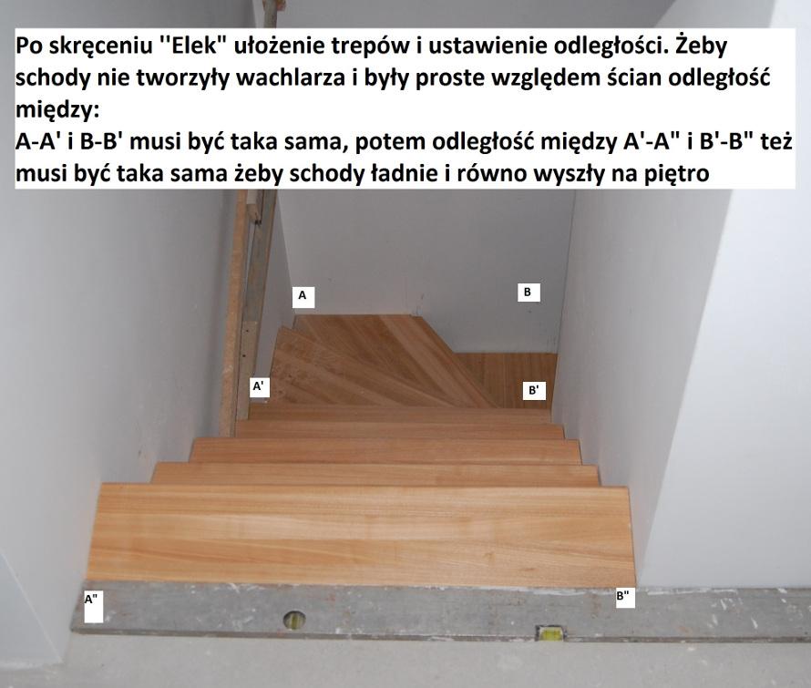 2a. Wymiary na odcinkach prostych